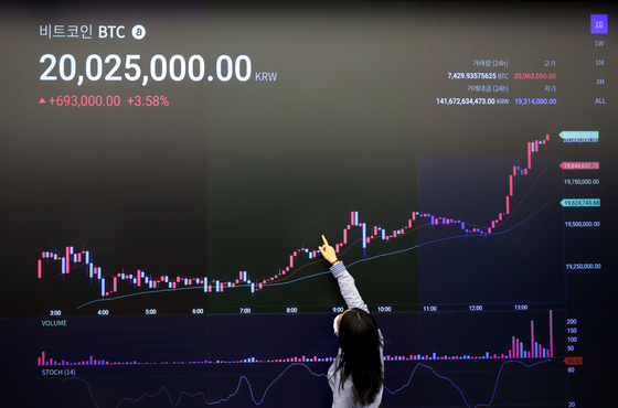 A display at Upbit, a cryptocurrency exchange, shows the price of bitcoin surpassing 20 million won on Wednesday for the first time in three years. [NEWS1]