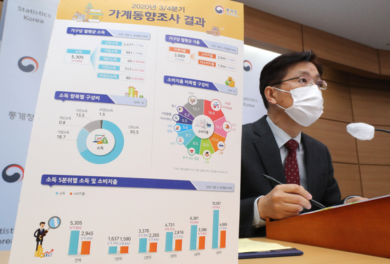 Chung Dong-myung, head of Statistics Korea's social statistics planning division, announces its study on household income in the third quarter of this year on Nov. 19 at the government complex in Sejong. [YONHAP]