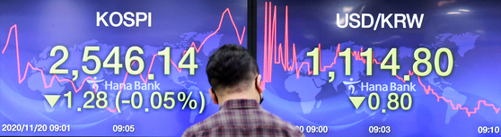 The final Kospi and dollar prices against the won is displayed on the screens of a dealing room in Hana Bank, Jung District, central Seoul, on Nov. 20. [YONHAP]