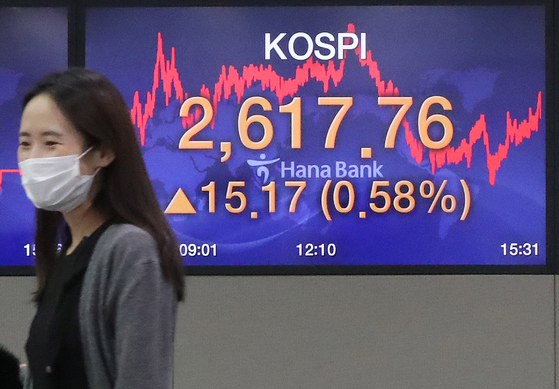 A screen shows the final figure for the Kospi in a dealing room in Hana Bank in Jung Distrct, central Seoul, on Tuesday. [YONHAP]