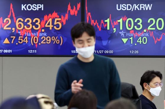 The final Kospi and dollar prices against the won are displayed on the screens of a dealing room in Hana Bank in Jung District, central Seoul, on Friday. The benchmark Kospi closed at 2,633.45 on Friday, up 7.54 points, or 0.29 percent, from the previous day. [YONHAP]