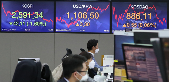 The closing figures for the Kospi, Kosdaq and the dollar price against the won are displayed in a dealing room in Hana Bank of Jung District, central Seoul, on Monday. [NEWS 1]