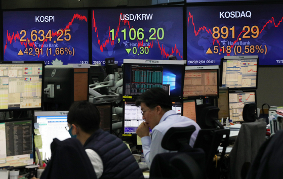 The closing figures for the Kospi, Kosdaq and the dollar price against the won are displayed in a dealing room at Hana Bank in Jung District, central Seoul, on Tuesday. [NEWS1]