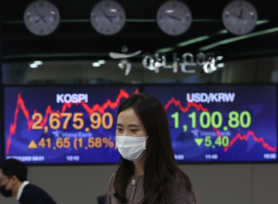 An employee passes in front of the display showing closing figures for the Kospi and the dollar price against the won in a dealing room in Hana Bank in Jung District, central Seoul, on Wednesday. The Kospi broke the previous day's record, gaining 41.65 points to close at 2,675.9, while the Kosdaq rose 8.05 points to close at 899.34. [YONHAP]