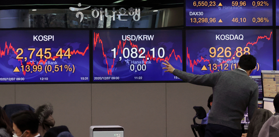 The closing figures for the Kospi, Kosdaq and the dollar price against the won are displayed in a dealing room at Hana Bank in Jung District, central Seoul, on Monday. The benchmark Kospi hit an all-time high for a fifth consecutive session to close at 2,745.44, up 13.99 points, or 0.51 percent, while the secondary Kosdaq gained 13.12 points, or 1.44 percent, to close at 926.88.[YONHAP]