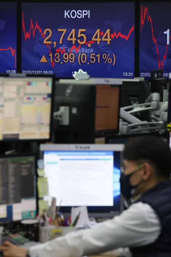 A screen shows the closing figure for the Kospi in a dealing room in Hana Bank in Jung District, central Seoul, on Monday. The stock market closed above 2,700, setting a record for a fifth consecutive session. [NEWS 1]