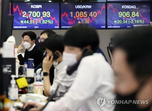 Screens in Hana Bank's trading room in Seoul show the benchmark Kospi closing at 2,700.93 on Tuesday, down 44.51 points or 1.62 percent, from the previous session. [YONHAP]