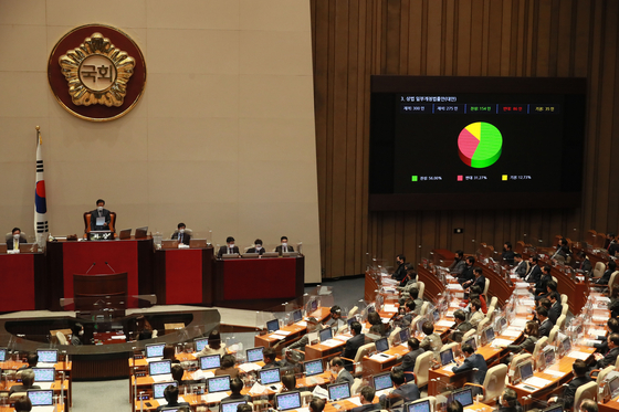 The Commerce Act reform bills passed the National Assembly in Yeouido on Wednesday. [YONHAP]