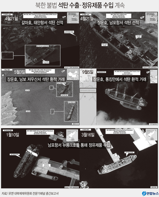 Photographs of Chinese and North Korean ships evading sanctions on coal and other banned shipments to and from the North are featured in an interim UN panel report to the Security Council from September. [YONHAP]
