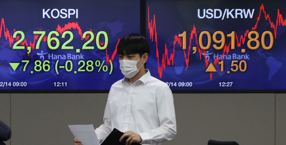 The closing figures for the Kospi and the dollar price against the won are displayed in a trading room at Hana Bank in Jung District, central Seoul, on Monday. The benchmark Kospi fell 7.86 points, or 0.28 percent, to close at 2,762.2. [YONHAP]