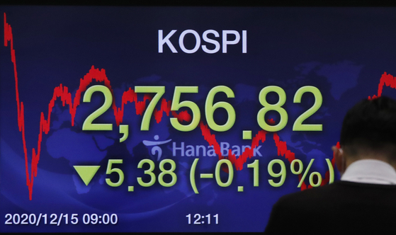 A screen shows the final figure for the Kospi in a trading room of Hana Bank in Jung District, central Seoul, on Tuesday. [NEWS1]