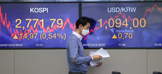 The closing figures for the Kospi and the dollar price against the won are displayed in a trading room at Hana Bank in Jung District, central Seoul, on Wednesday. The benchmark Kospi rose 14.97 points, or 0.54 percent, to close at 2,771.79. [YONHAP]