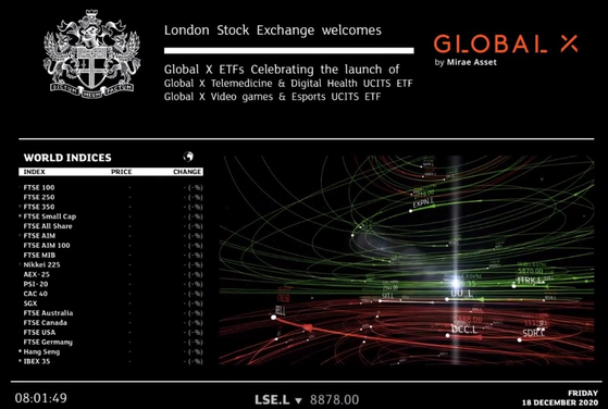 Global X ETFs' two new products listed on the London Stock Exchange. [MIRAE ASSET GLOBAL INVESTMENTS]