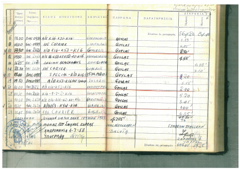 A flight log by Col. Constantinos Goylas, a Greek pilot, recording how many rescue and combat missions he took part in during the war. [EMBASSY OF GREECE IN KOREA]