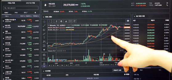 Bitcoin prices are shown in graphs on the website of a local cryptocurrency exchange on Dec. 27. The price per bitcoin increased to over 30 million won ($27,600), according to local cryptocurrency exchange Upbit on Dec. 27. Compared to a year ago, bitcoin prices rose by some 200 percent. [YONHAP]