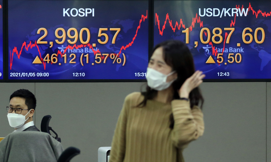 A screen at Hana Bank's dealing room in central Seoul shows the Kospi closing at 2,990.57, up 46.12 points, or 1.57 percent, compared to the previous trading day, hitting another record high on Tuesday. [YONHAP]