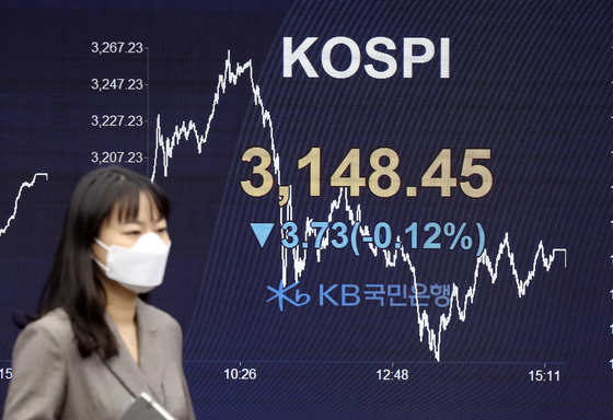 A screen at KB Kookmin Bank's dealing room in western Seoul shows the Kospi closed at 3,148.45 on Monday, down 3.73 points, or 0.12 percent, from the previous trading day. [NEWS1]