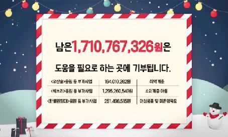 A detailed breakdown of how much was donated by the team of MBC entertainment show ″Hangout with Yoo.″ [MBC]