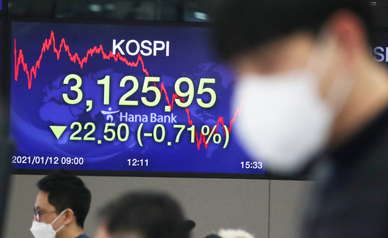 A screen shows the closing figure for the Kospi in a dealing room in Hana Bank in Jung District, central Seoul, on Tuesday. [NEWS 1]