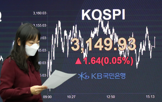 The closing figure for the Kospi is displayed in a dealing room at KB Kookmin Bank in Yeouido, western Seoul, on Thursday. [YONHAP]