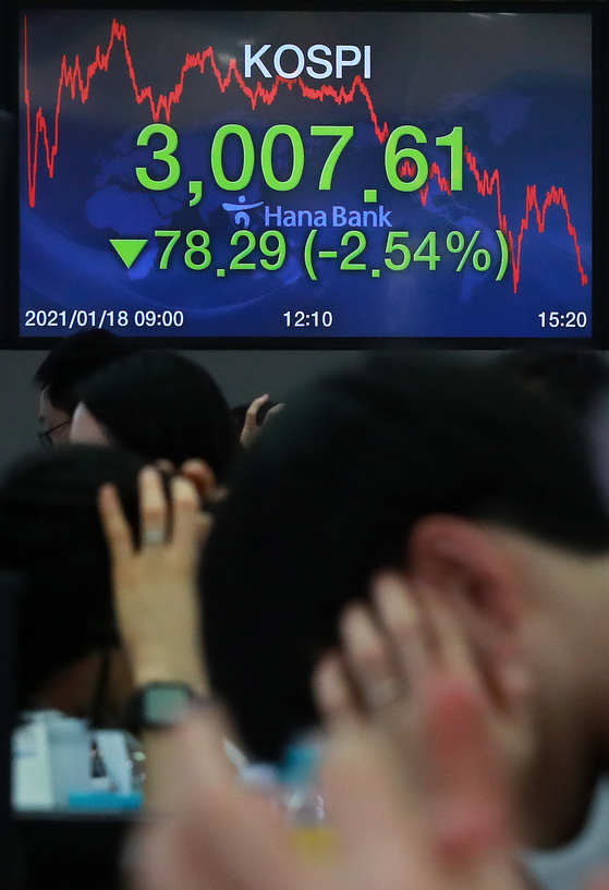 The final figure for the Kospi is displayed on a screen in a dealing room in Hana Bank in Jung District, central Seoul, on Monday. [NEWS 1]