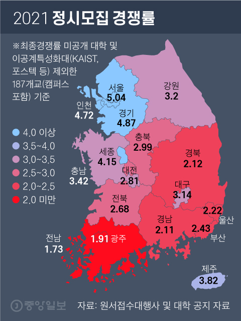 The competition ratio at universities across Korea in their regular admissions season in 2021, surveyed by the JoongAng Ilbo. [CHA HONG-JUNE]