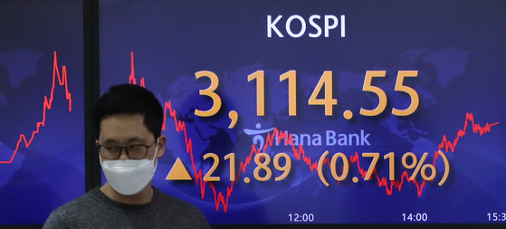 A screen shows the final figure for the Kospi in a dealing room at Hana Bank in Jung District, central Seoul, on Wednesday. [YONHAP]