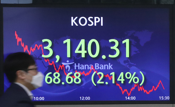 A screen at Hana Bank's trading room in central Seoul shows the Kospi closing at 3,140.31 points, down 68.68 points, or 2.14 percent, from the previous trading day on Tuesday. [YONHAP]