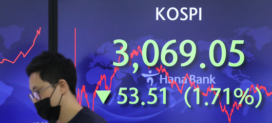 A board at Hana Bank in Seoul shows the index down 53.51 points, or 1.71 percent lower. The Kospi fell to near 3,000 as foreign and institutional investors off-loaded shares while retail investors continued to buy. The Kospi, which has been rallying since late last year, has fallen for three consecutive trading days. [YONHAP]