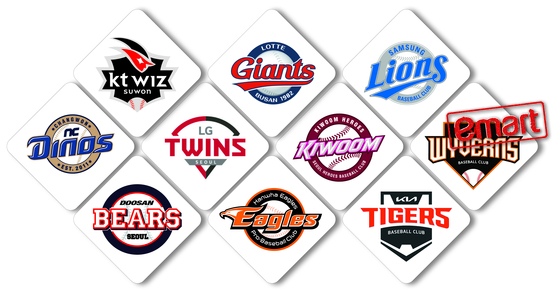The KBO as it stands today.