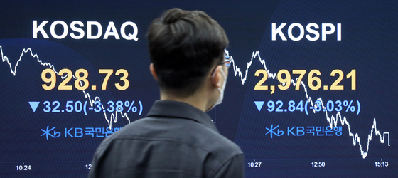 A digital screen in KB Kookmin Bank's dealing room in Yeouido, western Seoul, shows the Kospi declined by 3.03 percent, or 92.84 points, to close at 2,976.21 on Friday. It is the fourth consecutive day the Kospi has fallen. [YONHAP]