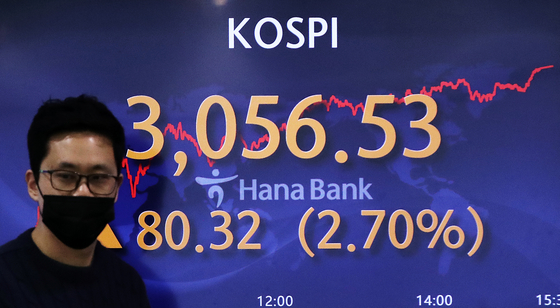 A screen shows the final figure for the Kospi in a dealing room in Hana Bank in Jung District, central Seoul, on Monday. The Kospi climbed back over the 3,000-point threshold after dropping below the previous session on Friday. [NEWS 1]