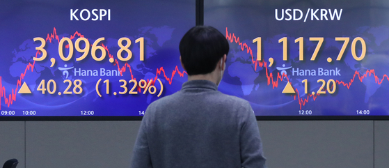 A screen in Hana Bank's trading room in central Seoul shows the Kospi closing at 3,096.81 points on Tuesday, up 40.28 points, or 1.32 percent, from the previous trading day. [YONHAP]