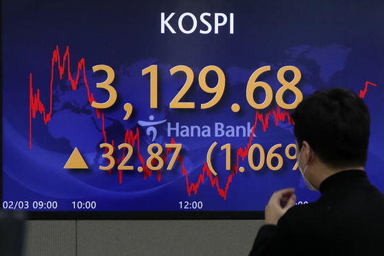 A screen shows the final figure for the Kospi in a dealing room in Hana Bank in Jung District, central Seoul, on Wednesday. [NEWS 1]