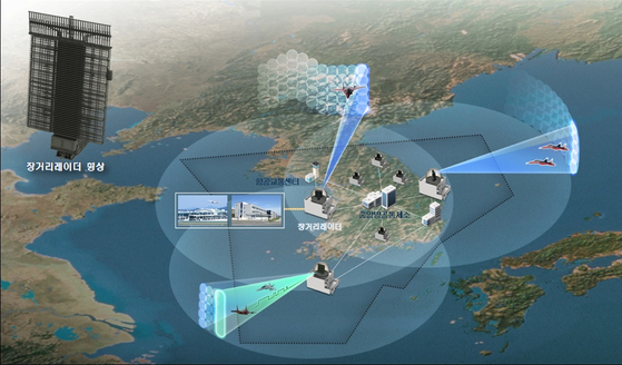 A conceptual diagram of the range covered by a long-range radar under development with Korean technology. [DEFENSE ACQUISITION PROGRAM ADMINISTRATION]