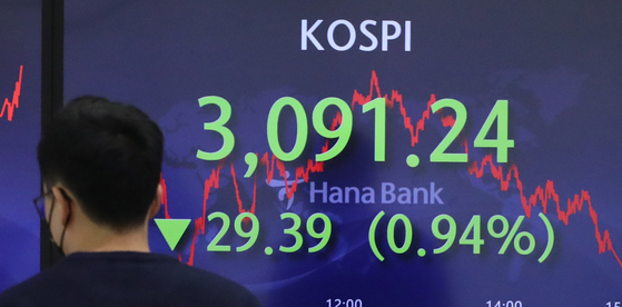 A screen at Hana Bank's trading room in central Seoul shows the Kospi closing at 3,091.24 points on Monday, down 29.39 points, or 0.94 percent from the previous trading day. [YONHAP]