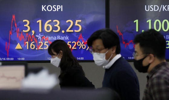 The final figure for the Kospi is displayed in a screen in a trading room in Hana Bank in Jung District, central Seoul, on Tuesday. [NEWS 1]