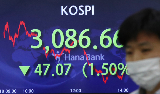 The final figure for the Kospi is displayed in a dealing room of Hana Bank in Jung District, central Seoul, on Thursday. [NEWS 1]