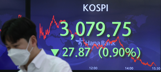 A screen at Hana Bank's trading room in central Seoul shows the Kospi closing at 3,079.75 points on Monday, down 27.87 points, or 0.9 percent from the previous trading day. [YONHAP]