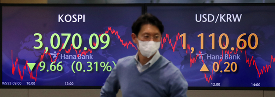 A screen at Hana Bank's trading room in central Seoul shows the Kospi closing at 3,070.09 points on Tuesday, down 9.66 points, or 0.31 percent from the previous trading day. [NEWS1]