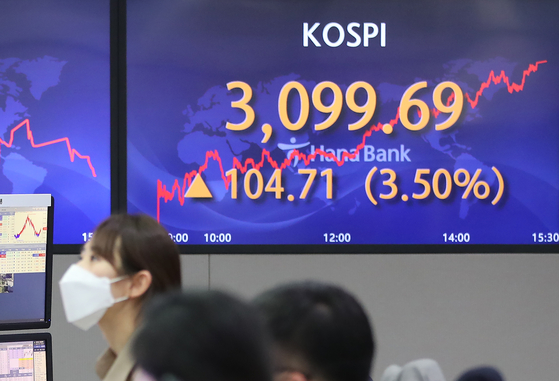 A digital screen at Hana Bank's dealing room in central Seoul shows Kospi surged by 3.5 percent on Thursday to 3,099.69, bouncing back from the previous day's fall to below the 3,000-mark. [YONHAP]