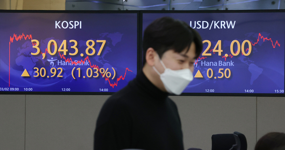 A screen at Hana Bank's trading room in central Seoul shows the Kospi closing at 3,043.87 points on Tuesday, up 30.92 points, or 1.03 percent from the previous trading day. [YONHAP]