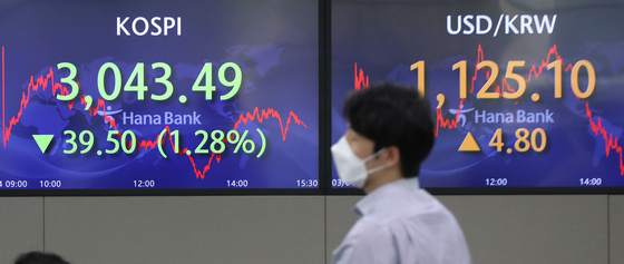 Screens at Hana Bank's trading room in central Seoul show the Kospi closing at 3,043.49 points on Thursday, down 39.5 points, or 1.28 percent, from the previous trading day. [YONHAP]