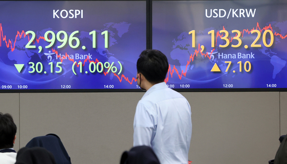 Screens at Hana Bank's trading room in central Seoul show the Kospi closing at 2,996.11 points, down 30.15 points, or 1 percent from the previous trading day. [YONHAP]