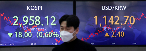 Screens in Hana Bank's trading room in central Seoul show the Kospi closing at 2,958.12 points on Wednesday, down 18.00 points, or 0.60 percent from the previous trading day. [NEWS1]