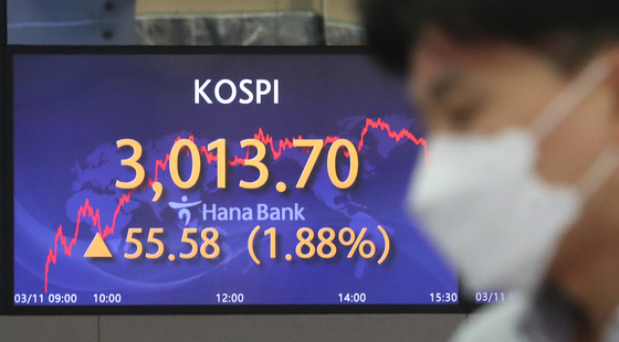 A screen at Hana Bank's trading room in central Seoul shows the Kospi closing at 3,013.7 points on Thursday, up 55.58 points, or 1.88 percent from the previous trading day. [NEWS1]