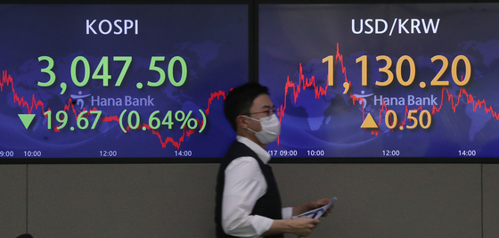 Screens at Hana Bank's trading room in central Seoul show the Kospi closing at 3,047.5 points on Wednesday, down 19.67 points, or 0.64 percent from the previous trading day. [NEWS1]
