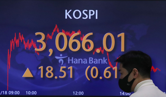 A screen in Hana Bank's trading room in central Seoul shows the Kospi closing at 3,066.01 points on Thursday, up 18.51 points, or 0.61 percent from the previous trading day. [NEWS1]