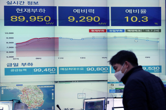 Power consumption appearing on a monitor at Kepco's headquarters in Naju, South Jeolla on Jan.8. [YONHAP]