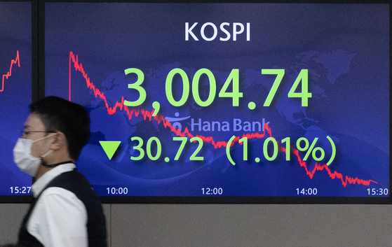 A screen in Hana Bank's trading room in central Seoul shows the Kospi closing at 3,004.74 points on Tuesday, down 30.72 points, or 1.01 percent from the previous trading day. [NEWS1]